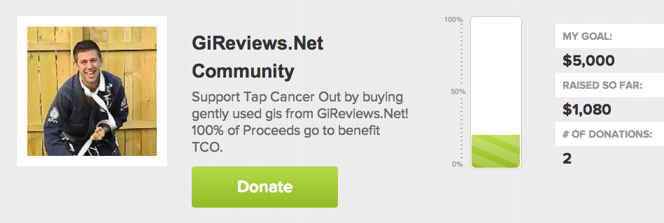 GiReviews.net Raises $1,185 for Tap Cancer Out